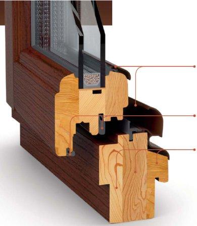 деревянные Профиль